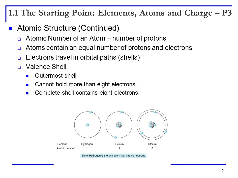 3 1.1 The Starting Point: Elements, Atoms and Charge – P3 Atomic Structure (Continued)  Atomic Number of an Atom – number of protons  Atoms contain an equal number of protons and electrons  Electrons travel in orbital paths (shells)  Valence Shell Outermost shell Cannot hold more than eight electrons Complete shell contains eight electrons