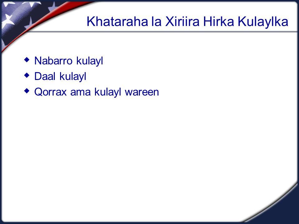 Khataraha la Xiriira Hirka Kulaylka  Nabarro kulayl  Daal kulayl  Qorrax ama kulayl wareen