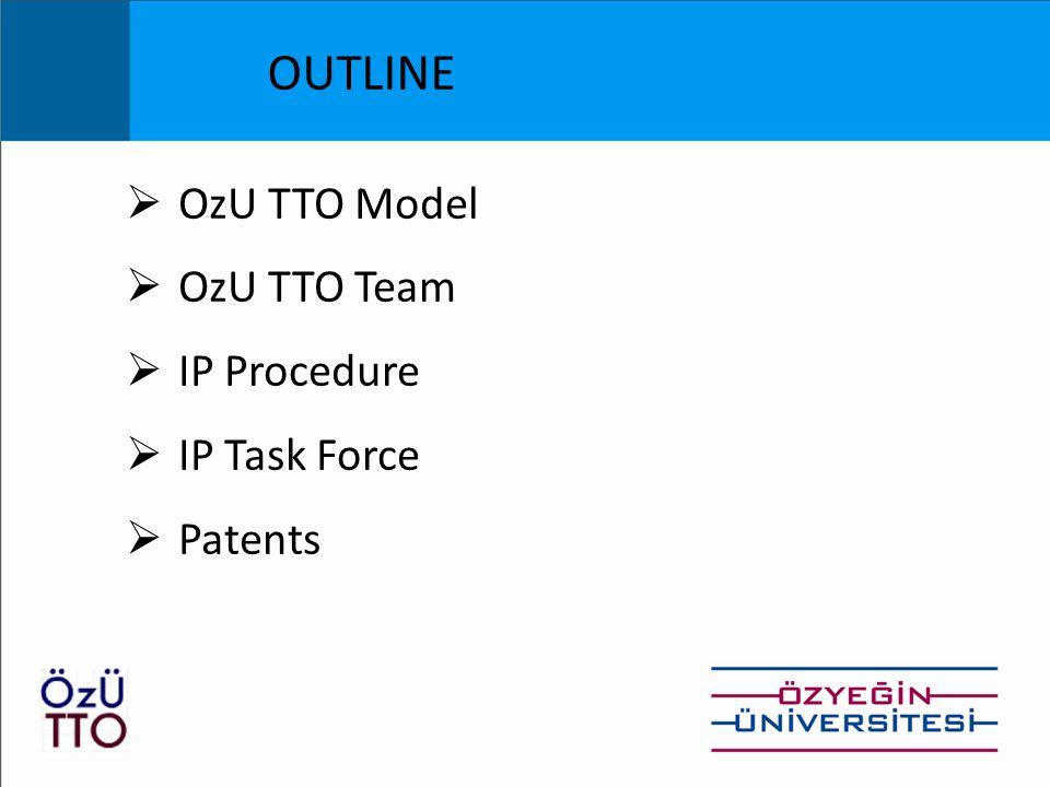 OUTLINE  OzU TTO Model  OzU TTO Team  IP Procedure  IP Task Force  Patents