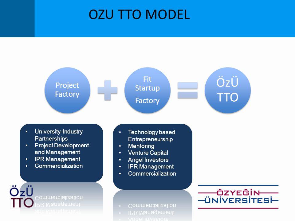 Project Factory Fit Startup Factory ÖzÜ TTO OZU TTO MODEL