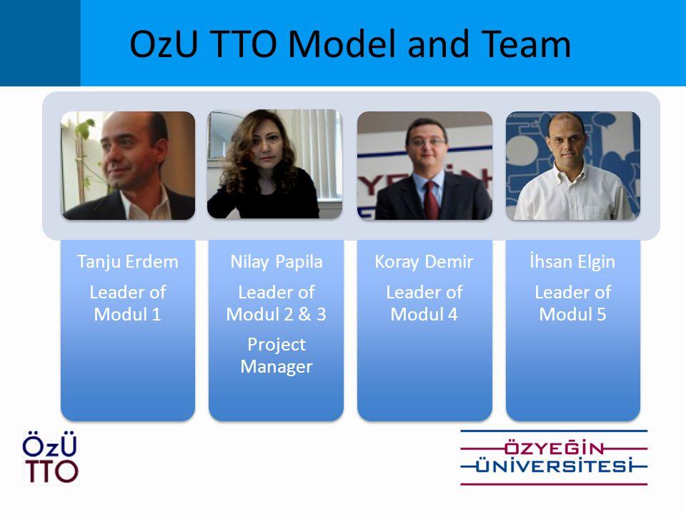 OzU TTO Model and Team Tanju Erdem Leader of Modul 1 Nilay Papila Leader of Modul 2 & 3 Project Manager Koray Demir Leader of Modul 4 İhsan Elgin Leader of Modul 5