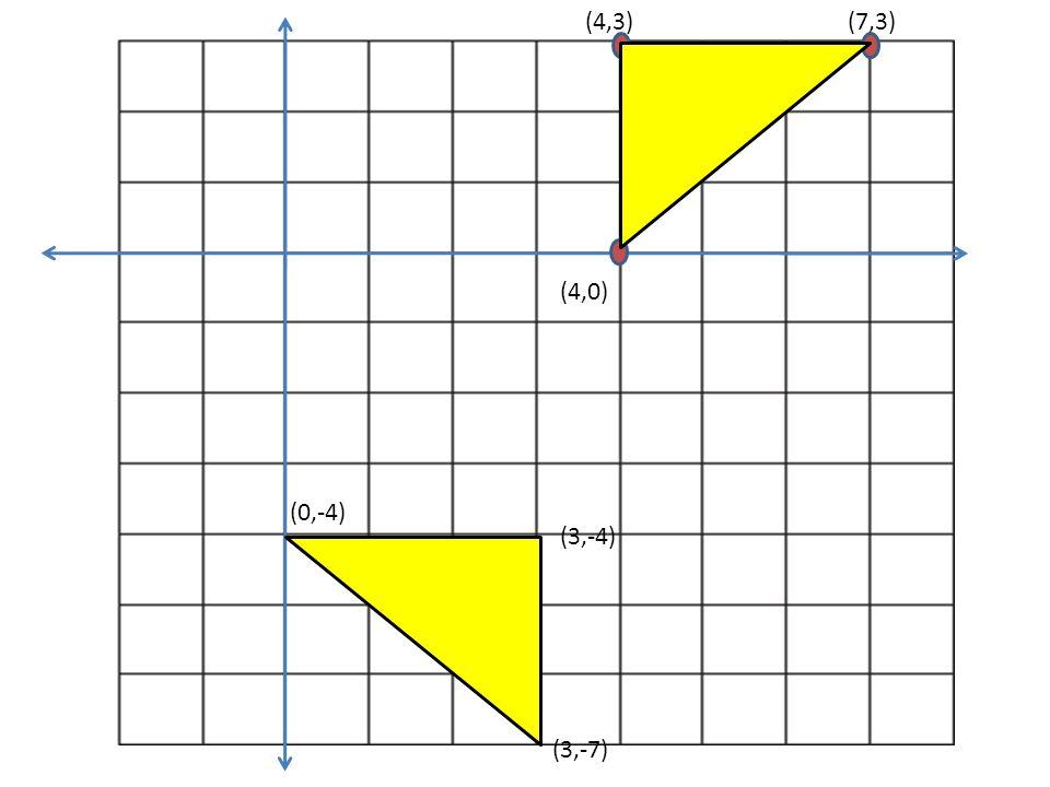 (4,0) (4,3)(7,3) (0,-4) (3,-4) (3,-7)