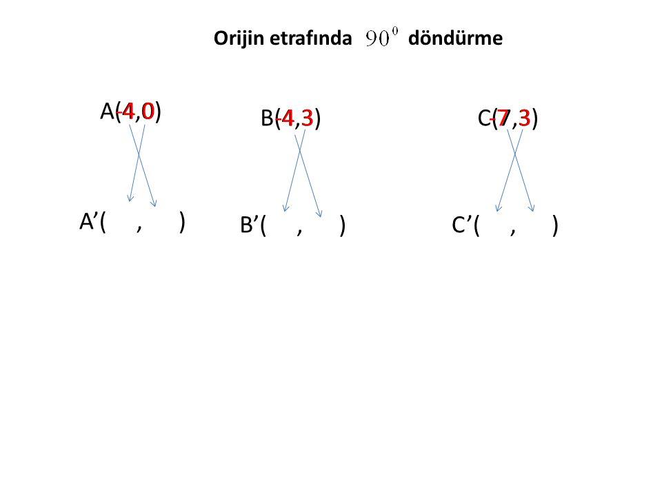 A(4,0) Orijin etrafında döndürme A'(, ) -40 B(4,3)-43 B'(, ) C(7,3) C'(, ) -73