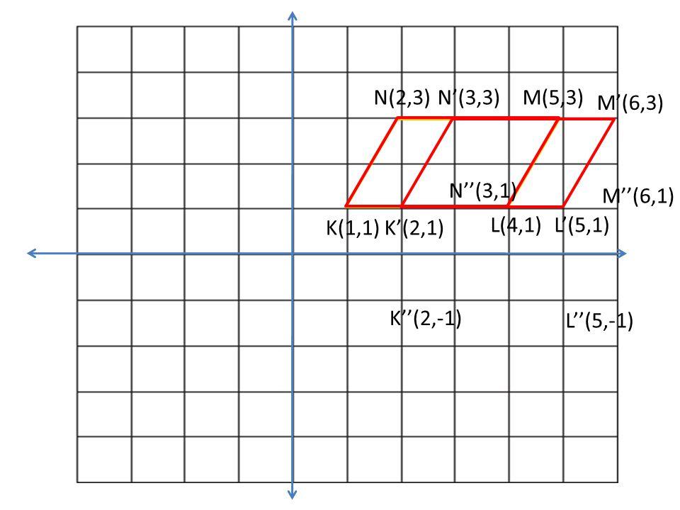 K(1,1) L(4,1) M(5,3)N(2,3) K'(2,1) L'(5,1) M'(6,3) N'(3,3) K''(2,-1) L''(5,-1) M''(6,1) N''(3,1)