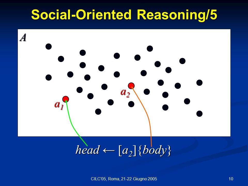10CILC 05, Roma, 21-22 Giugno 2005 Social-Oriented Reasoning/5 a1a1a1a1 A a2a2a2a2 head ← [a 2 ]{body}