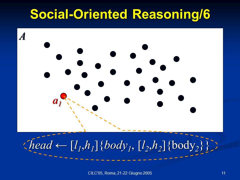 11CILC 05, Roma, 21-22 Giugno 2005 Social-Oriented Reasoning/6 head ← [l 1,h 1 ]{body 1, [l 2,h 2 ]{body 2 }} a1a1a1a1 A
