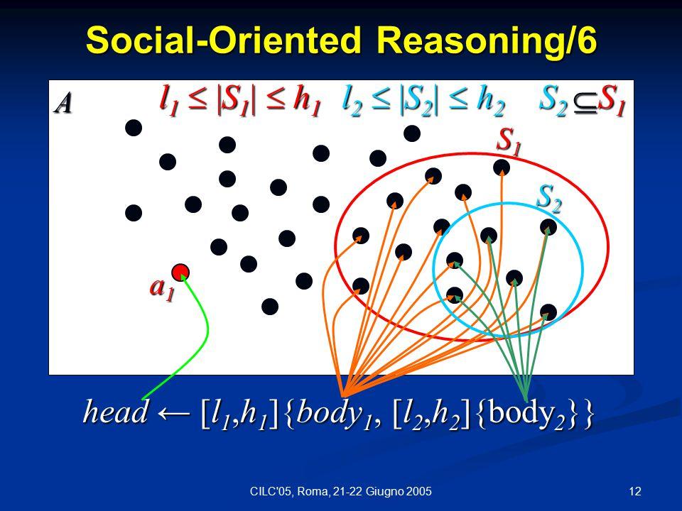 12CILC 05, Roma, 21-22 Giugno 2005 Social-Oriented Reasoning/6 a1a1a1a1 S1S1S1S1 l 1  |S 1 |  h 1 l 2  |S 2 |  h 2 S 2  S 1 A S2S2S2S2 head ← [l 1,h 1 ]{body 1, [l 2,h 2 ]{body 2 }}
