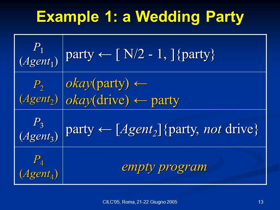 13CILC 05, Roma, 21-22 Giugno 2005 Example 1: a Wedding Party P 1 (Agent 1 ) party ← [ N/2 - 1, ]{party} P 2 (Agent 2 ) okay(party) ← okay(drive) ← party P 3 (Agent 3 ) party ← [Agent 2 ]{party, not drive} P 4 (Agent 4 ) empty program