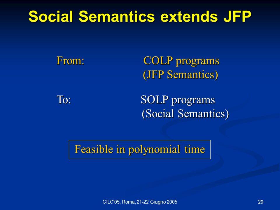 29CILC 05, Roma, 21-22 Giugno 2005 Social Semantics extends JFP From: COLP programs (JFP Semantics) To:SOLP programs (Social Semantics) Feasible in polynomial time
