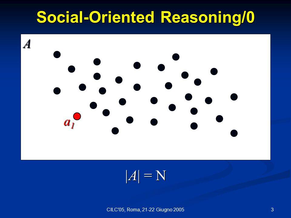 3CILC 05, Roma, 21-22 Giugno 2005 Social-Oriented Reasoning/0 a1a1a1a1 A |A| = N