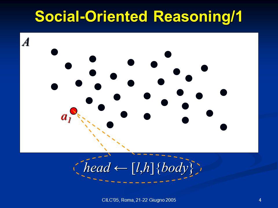 5CILC 05, Roma, 21-22 Giugno 2005 Social-Oriented Reasoning/3 head ← [l,h]{body} a1a1a1a1 S l   S   h A
