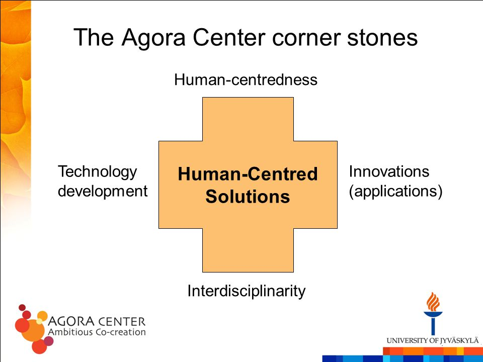 The Agora Center corner stones Interdisciplinarity Human-centredness Technology development Human-Centred Solutions Innovations (applications)