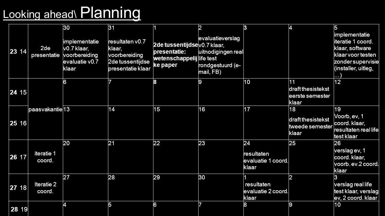 Looking ahead\ Planning 2314 2de presentatie 303112345 implementatie v0.7 klaar, voorbereiding evaluatie v0.7 klaar resultaten v0.7 klaar, voorbereiding 2de tussentijdse presentatie klaar 2de tussentijdse presentatie: wetenschappelij ke paper evaluatieverslag v0.7 klaar, uitnodigingen real life test rondgestuurd (e- mail, FB) implementatie iteratie 1 coord.