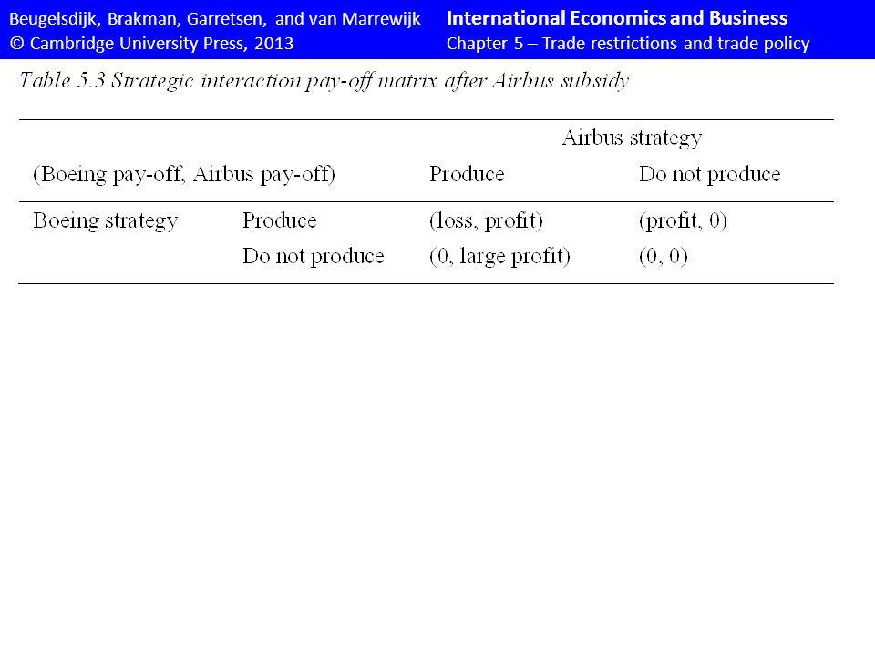 Beugelsdijk, Brakman, Garretsen, and van Marrewijk International Economics and Business © Cambridge University Press, 2013Chapter 5 – Trade restrictions and trade policy