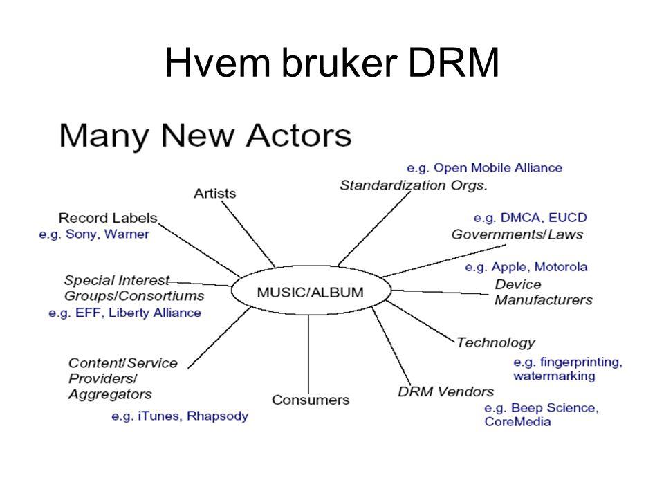 Hvem bruker DRM