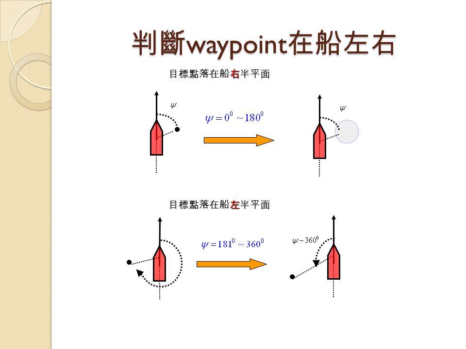 判斷 waypoint 在船左右 ● ● 左 目標點落在船左半平面 右 目標點落在船右半平面 ●