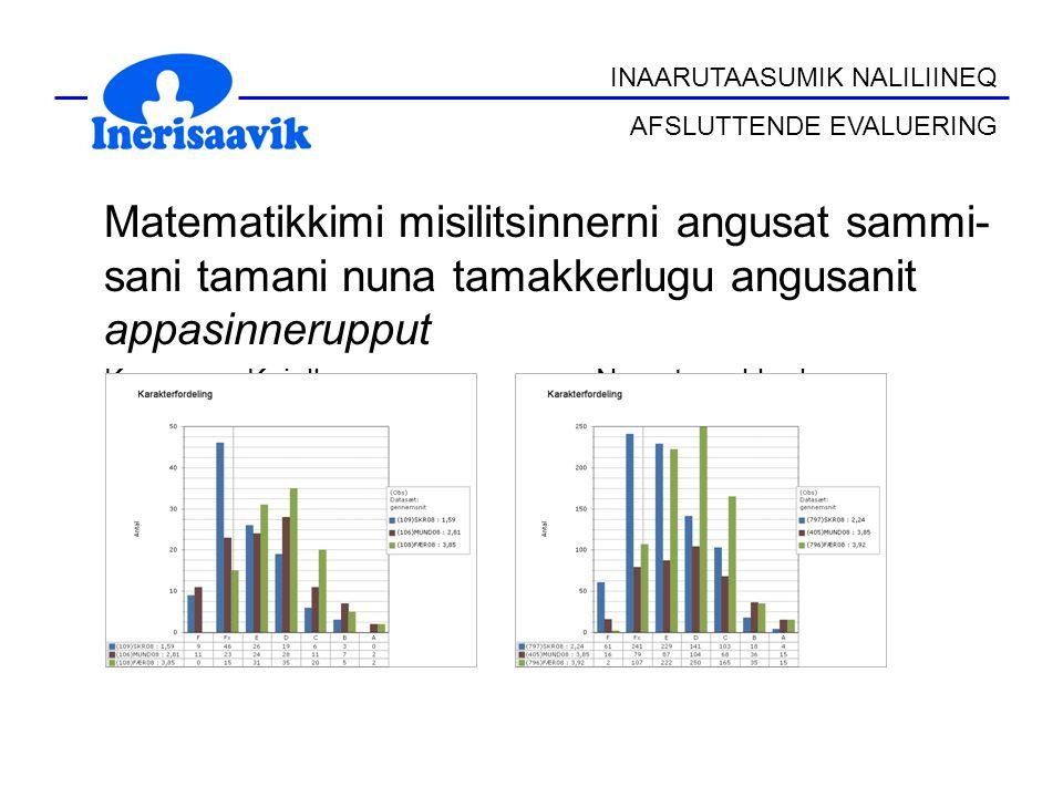 Matematikkimi misilitsinnerni angusat sammi- sani tamani nuna tamakkerlugu angusanit appasinnerupput Kommune Kujalleq Nuna tamakkerlugu INAARUTAASUMIK