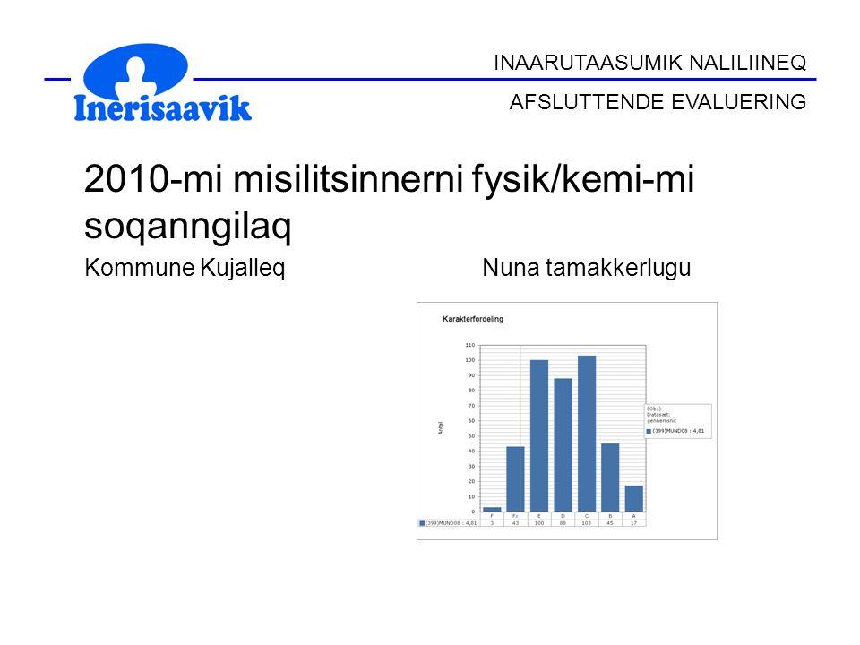 2010-mi misilitsinnerni fysik/kemi-mi soqanngilaq Kommune Kujalleq Nuna tamakkerlugu INAARUTAASUMIK NALILIINEQ AFSLUTTENDE EVALUERING