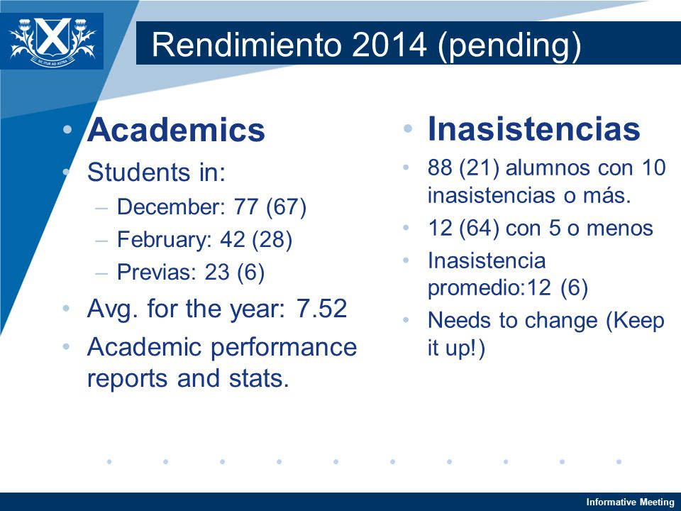 Informative Meeting Rendimiento 2014 (pending) Academics Students in: –December: 77 (67) –February: 42 (28) –Previas: 23 (6) Avg.