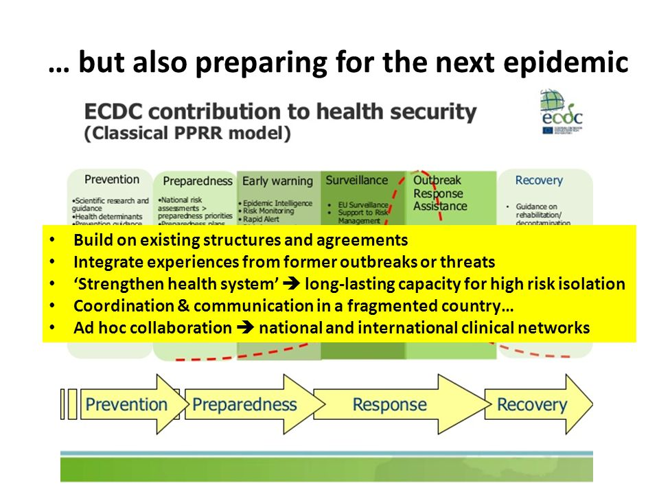 … but also preparing for the next epidemic Build on existing structures and agreements Integrate experiences from former outbreaks or threats 'Strengthen health system'  long-lasting capacity for high risk isolation Coordination & communication in a fragmented country… Ad hoc collaboration  national and international clinical networks