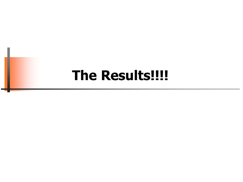 The Results!!!!