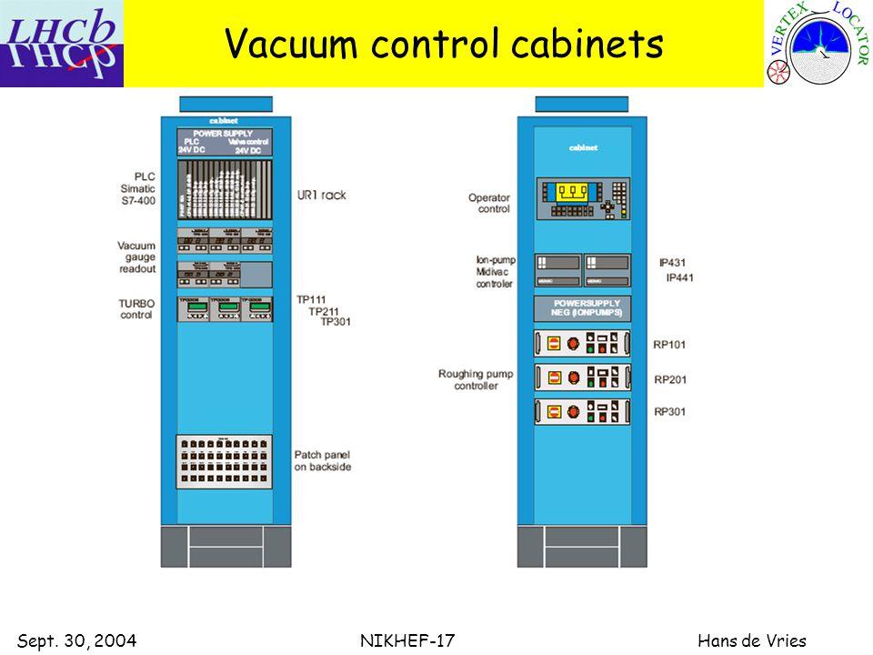 Sept. 30, 2004 NIKHEF-17 Hans de Vries Vacuum control cabinets