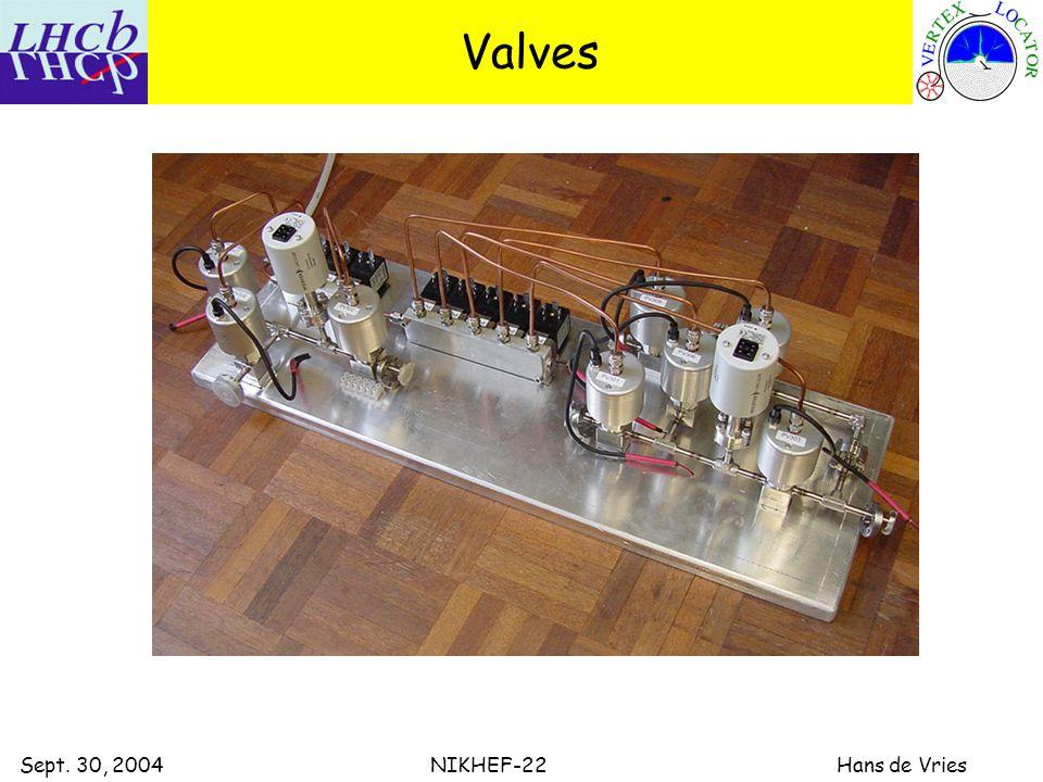 Sept. 30, 2004 NIKHEF-22 Hans de Vries Valves
