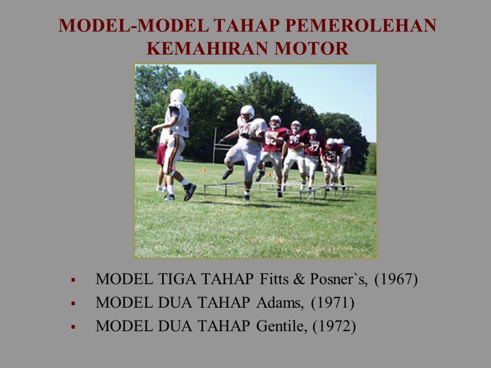 MODEL TIGA TAHAP (Fitts & Posner`s, 1967) 1.TAHAP KOGNITIF 2.