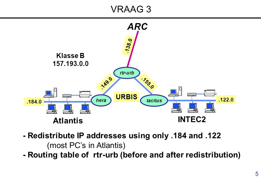 4 Subnetwork 157.193.227.0 router A LAN 4 Subnetwork 157.193.103.0 157.193.102.254 157.193.102.253 LAN 1 Subnetwork 157.193.102.0 router B 157.193.102
