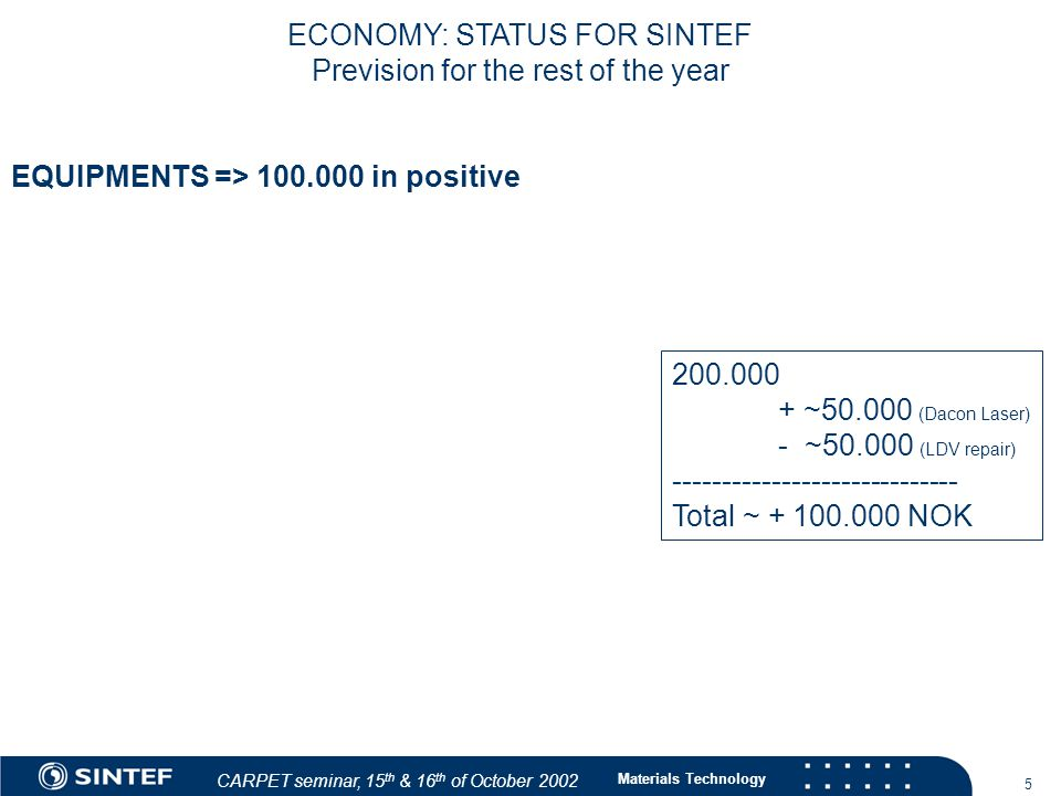 Materials Technology 5 ECONOMY: STATUS FOR SINTEF Prevision for the rest of the year 200.000 + ~50.000 (Dacon Laser) - ~50.000 (LDV repair) ----------------------------- Total ~ + 100.000 NOK EQUIPMENTS => 100.000 in positive CARPET seminar, 15 th & 16 th of October 2002