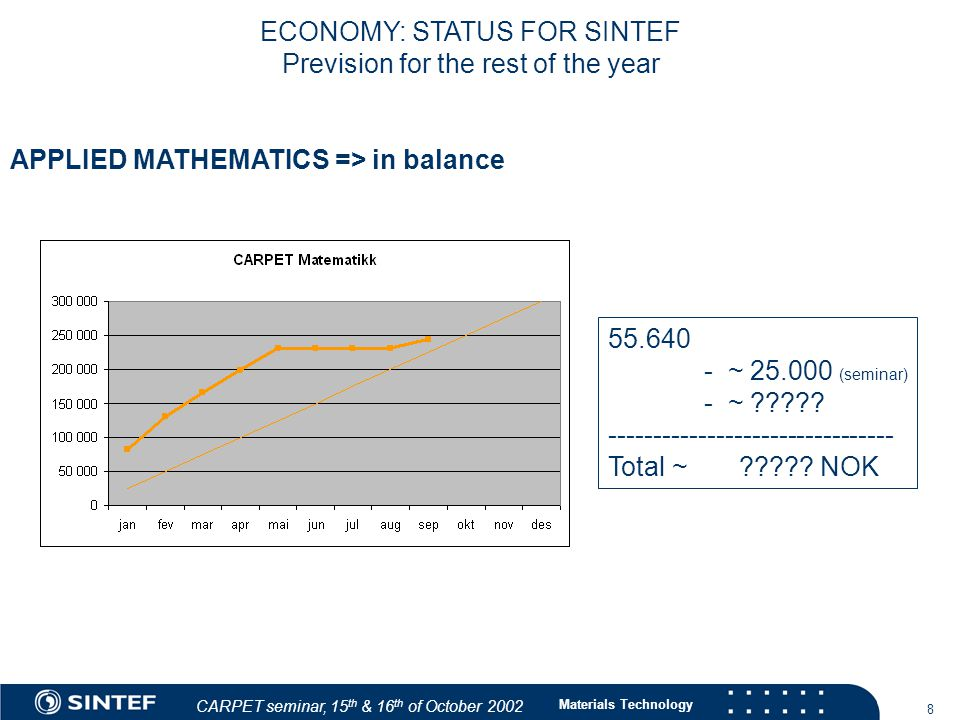 Materials Technology 8 ECONOMY: STATUS FOR SINTEF Prevision for the rest of the year 55.640 - ~ 25.000 (seminar) - ~ .