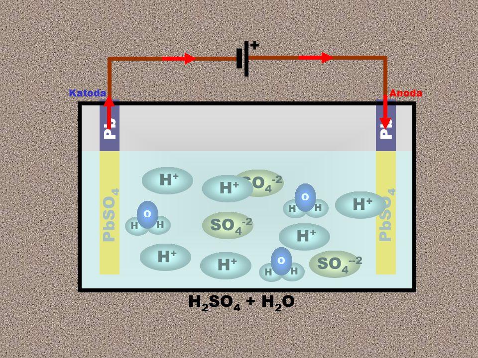 Anoda Katoda + H 2 SO 4 + H 2 O H+H+ SO 4 -2 H+H+ H+H+ SO 4 --2 H H O H H O Pb PbSO 4 H+H+ H+H+ H+H+ H H O