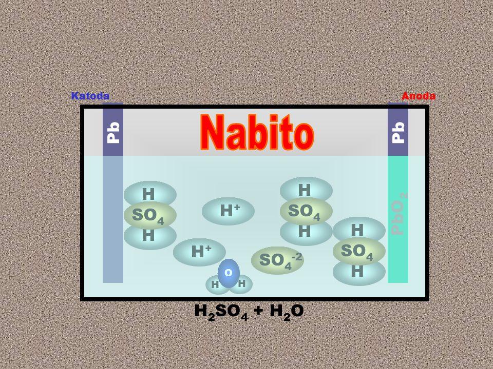 Anoda Katoda H 2 SO 4 + H 2 O Pb PbO 2 H H SO 4 SO 4 -2 H+H+ H+H+ H H O H H SO 4 H H