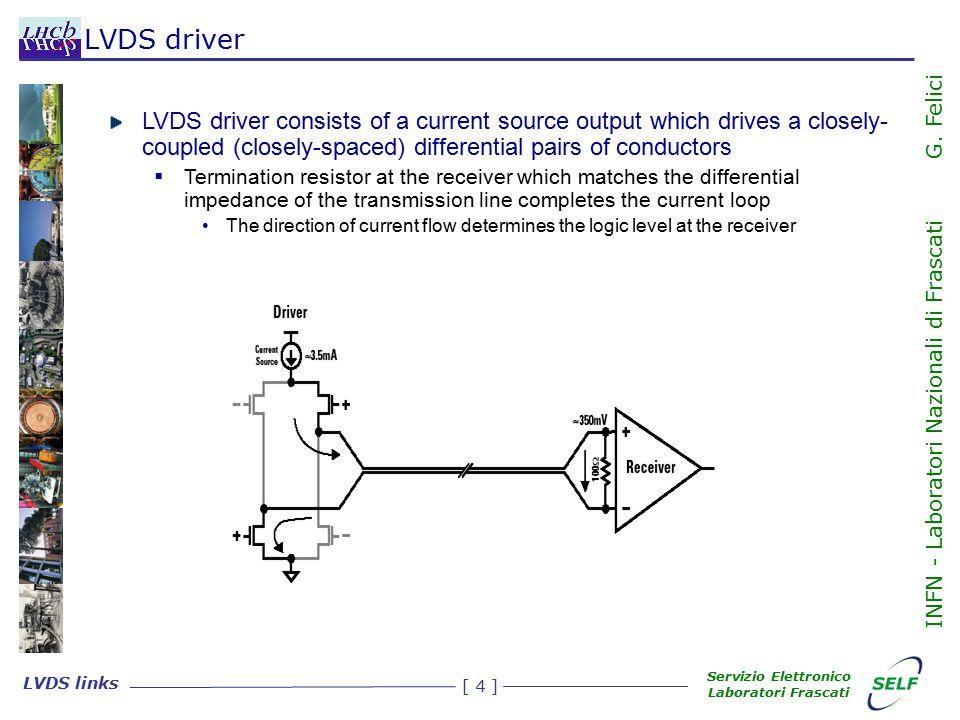 [ 5 ] LVDS links Servizio Elettronico Laboratori Frascati INFN - Laboratori Nazionali di Frascati G.