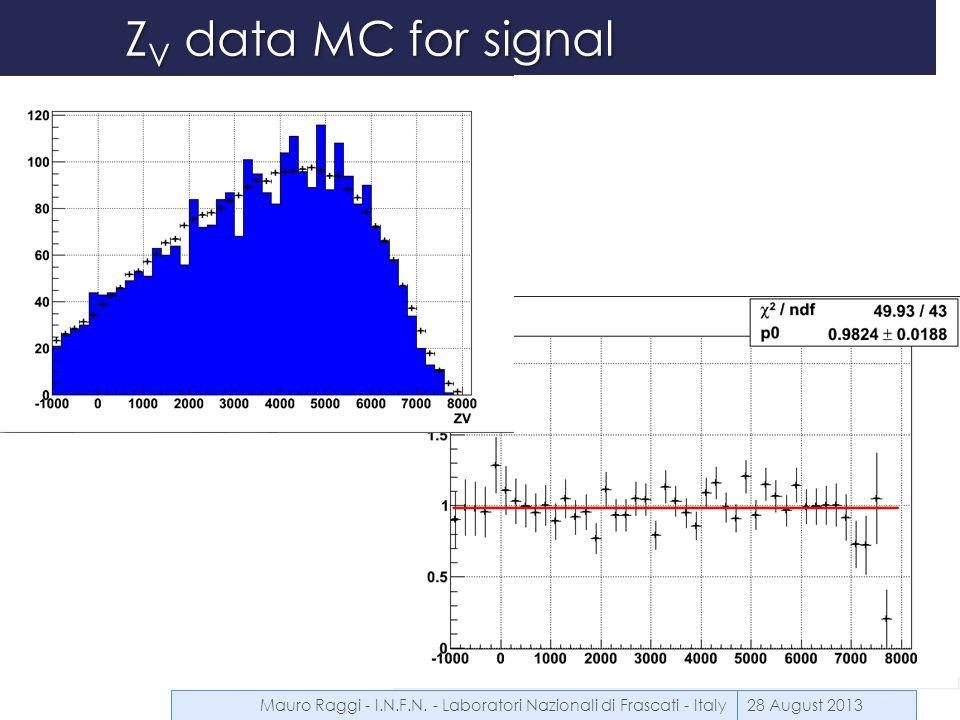 Z V data MC for signal 28 August 2013Mauro Raggi - I.N.F.N.