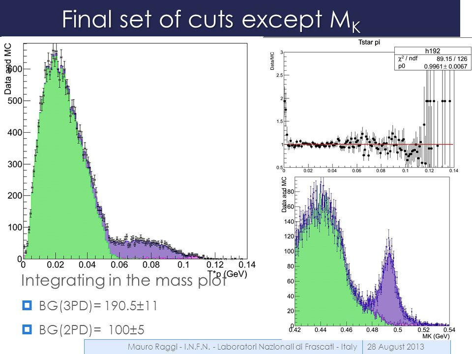 Final set of cuts except M K 28 August 2013 Integrating in the mass plot  BG(3PD)= 190.5±11  BG(2PD)= 100±5 Mauro Raggi - I.N.F.N. - Laboratori Nazi