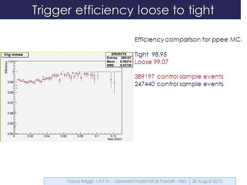 Trigger efficiency loose to tight 28 August 2013Mauro Raggi - I.N.F.N.