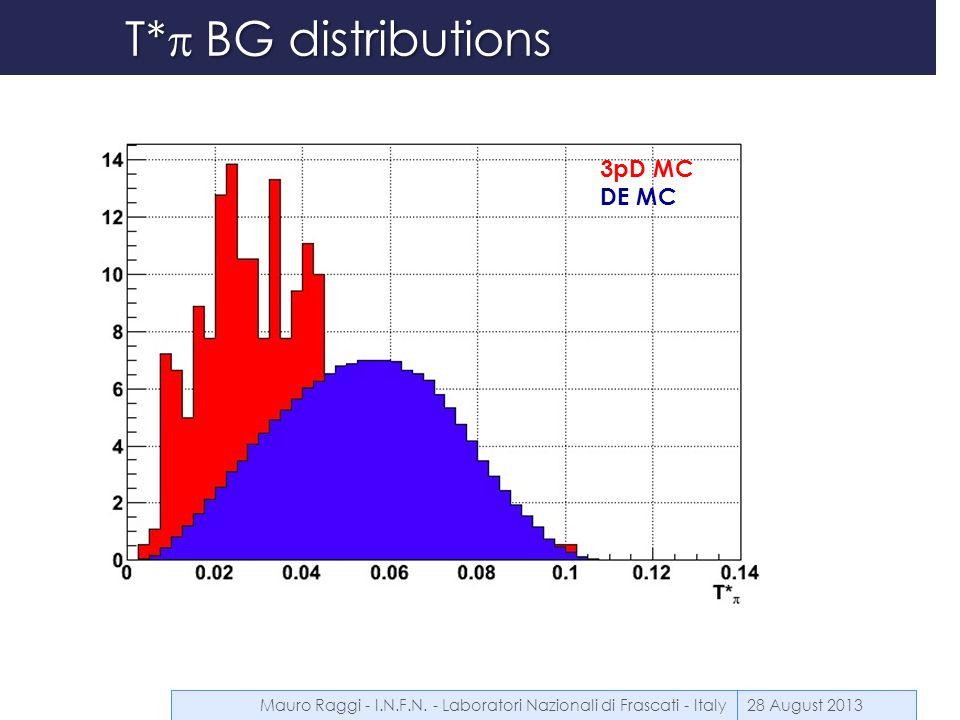 T*  BG distributions 28 August 2013Mauro Raggi - I.N.F.N.