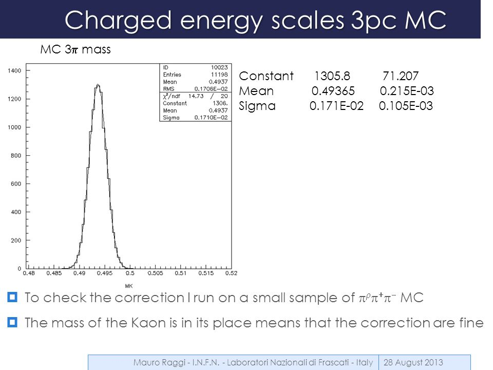 Charged energy scales 3pc MC 28 August 2013 MC 3  mass Constant 1305.8 71.207 Mean 0.49365 0.215E-03 Sigma 0.171E-02 0.105E-03  To check the correct