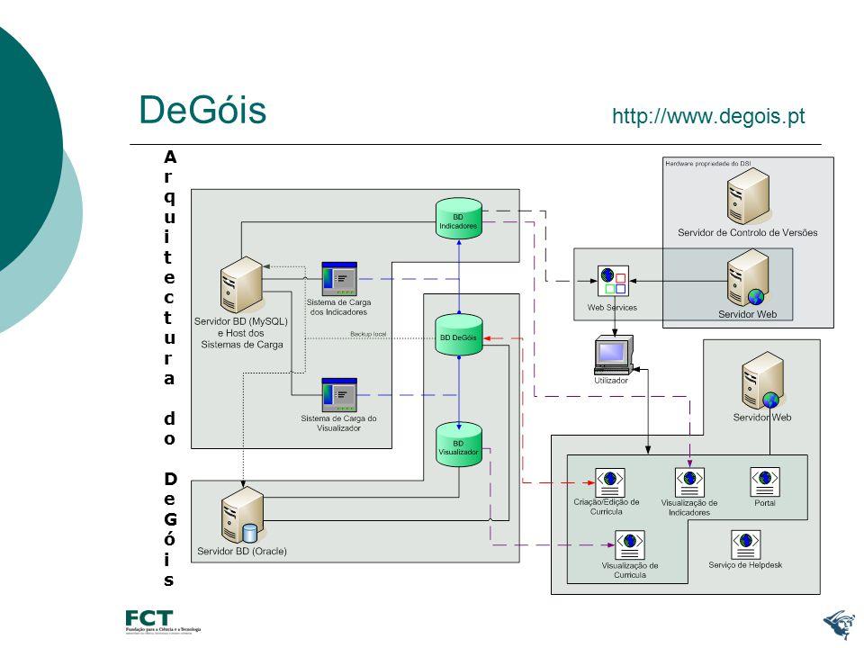 DeGóis http://www.degois.pt Arquitectura do DeGóisArquitectura do DeGóis