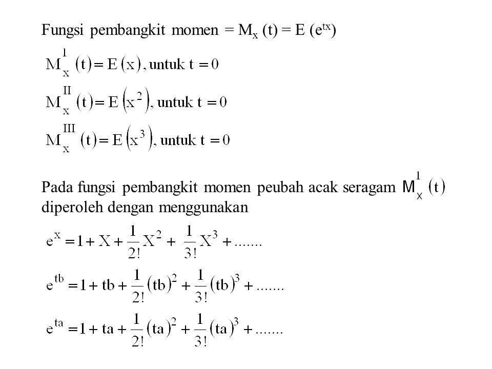 Fungsi pembangkit momen = M x (t) = E (e tx ) Pada fungsi pembangkit momen peubah acak seragam diperoleh dengan menggunakan
