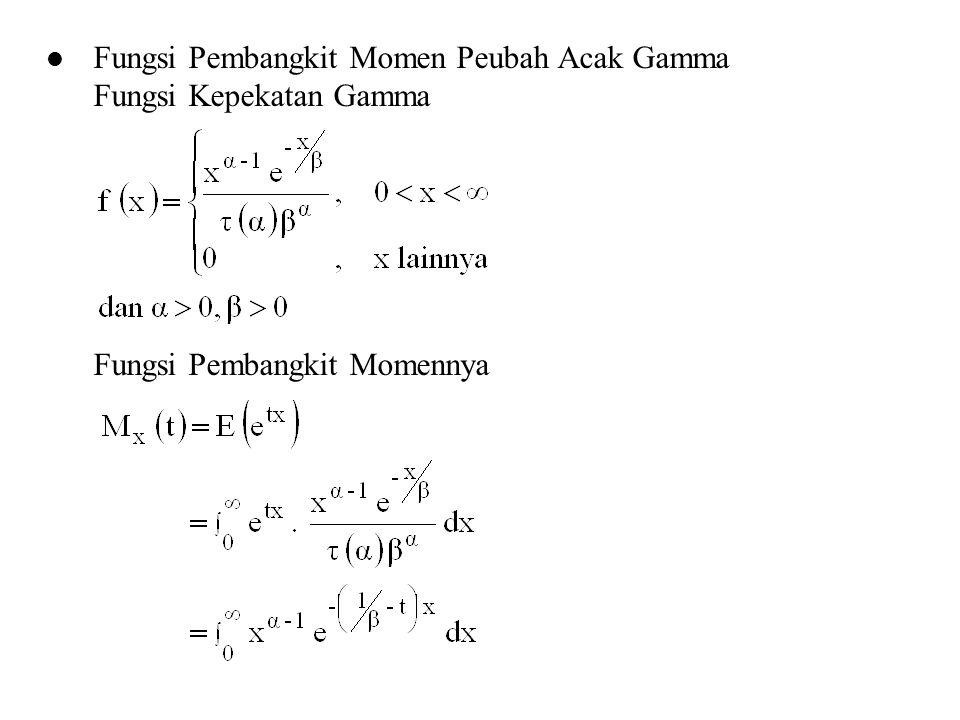 Fungsi Pembangkit Momen Peubah Acak Gamma Fungsi Kepekatan Gamma Fungsi Pembangkit Momennya