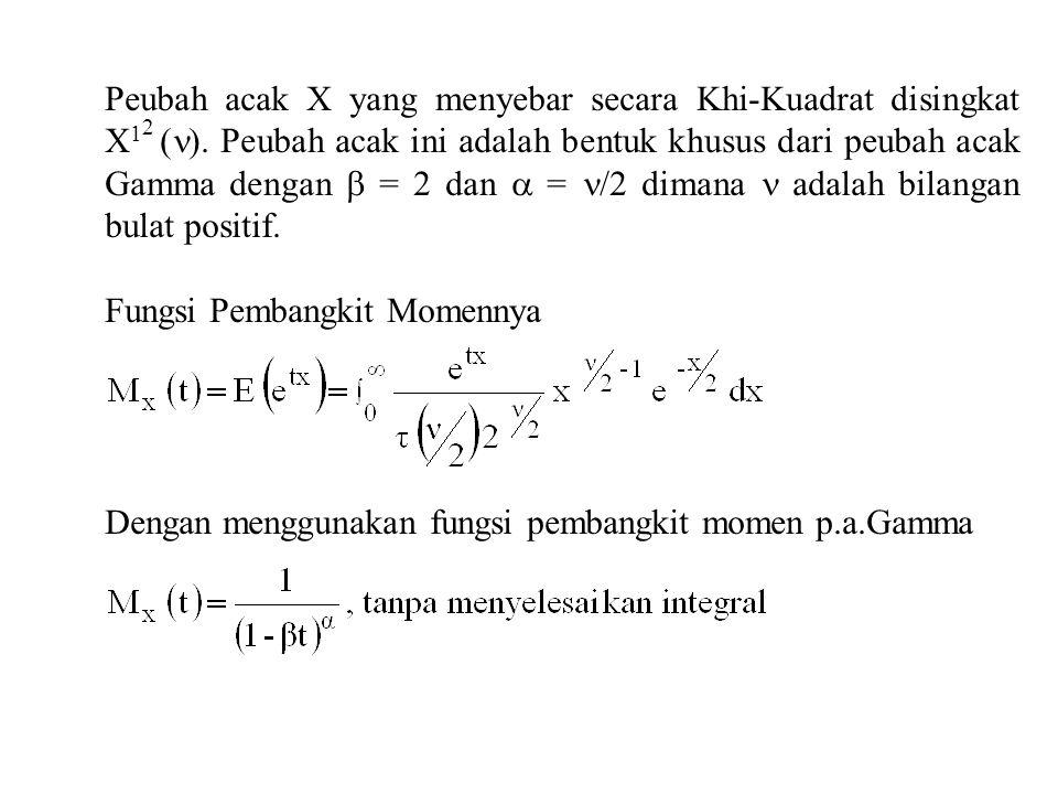 Peubah acak X yang menyebar secara Khi-Kuadrat disingkat X 1 2 ( ).
