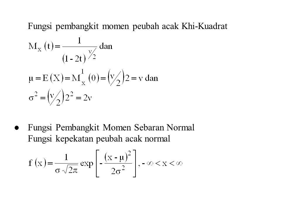 Fungsi pembangkit momen peubah acak Khi-Kuadrat Fungsi Pembangkit Momen Sebaran Normal Fungsi kepekatan peubah acak normal