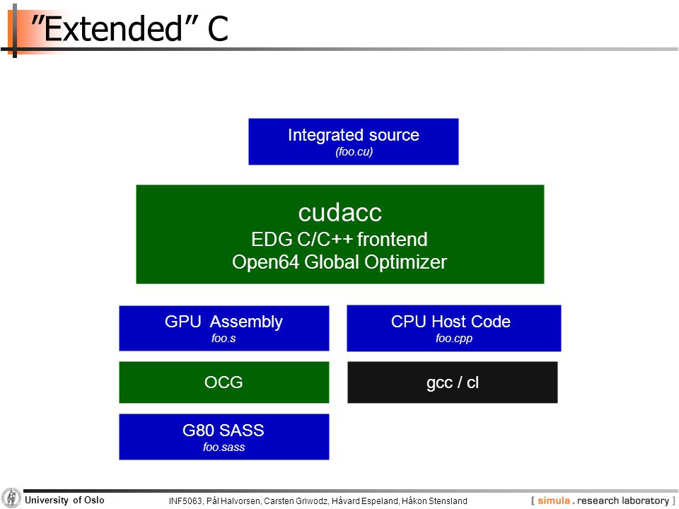 "INF5063, Pål Halvorsen, Carsten Griwodz, Håvard Espeland, Håkon Stensland University of Oslo ""Extended"" C gcc / cl G80 SASS foo.sass OCG cudacc EDG C/"