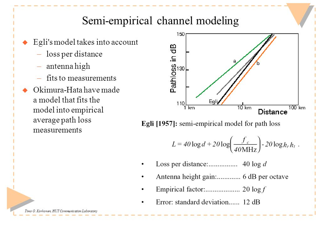 Timo O. Korhonen, HUT Communication Laboratory Semi-empirical channel modeling u Egli's model takes into account –loss per distance –antenna high –fit