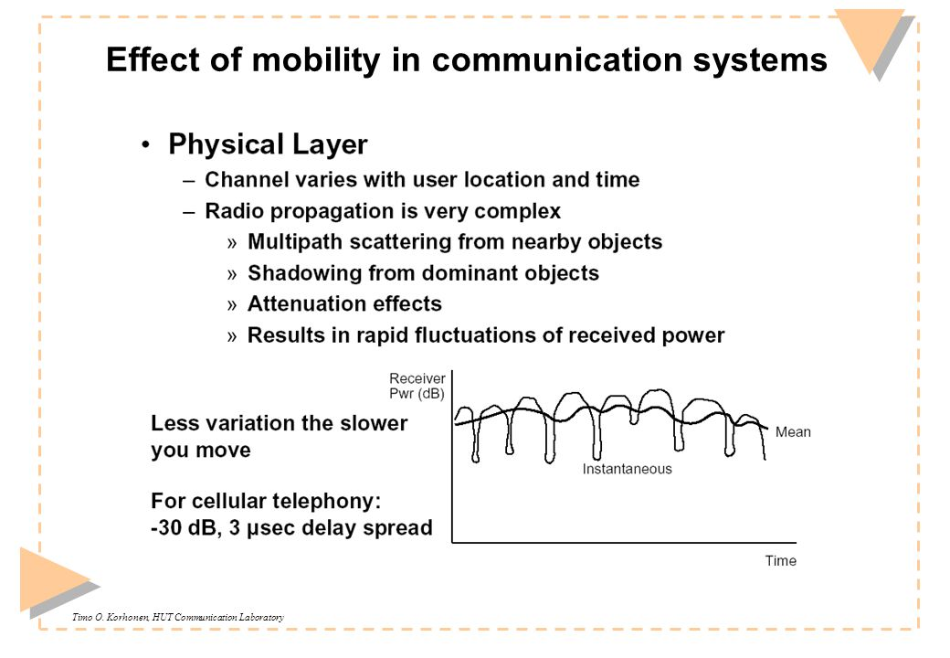 Timo O. Korhonen, HUT Communication Laboratory Effect of mobility in communication systems