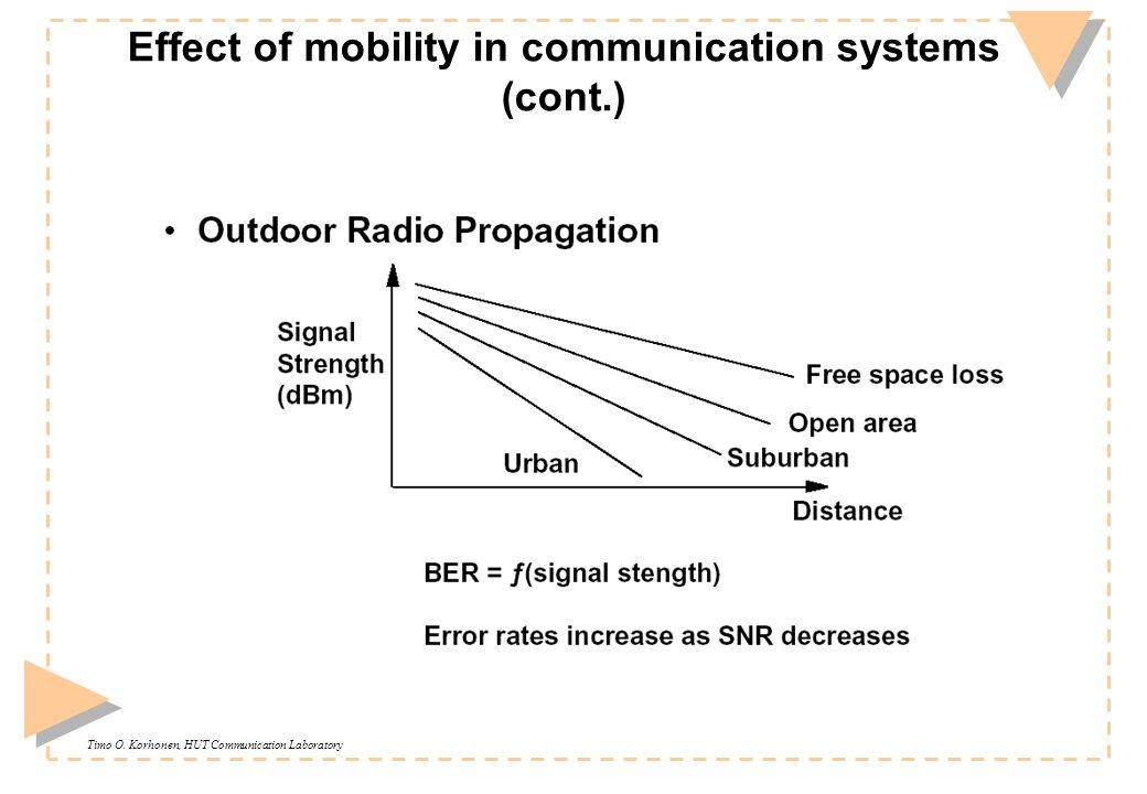 Timo O. Korhonen, HUT Communication Laboratory Effect of mobility in communication systems (cont.)
