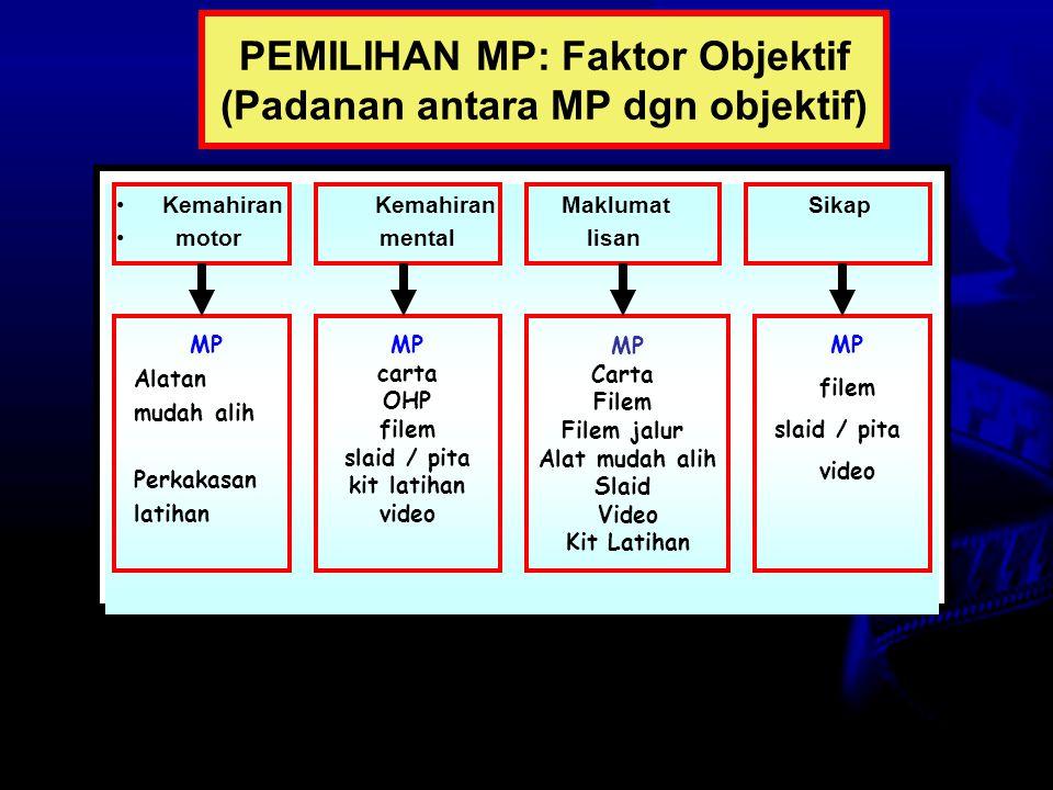 Nota Haz KDP OUM 2007 PEMILIHAN MEDIA PENGAJARAN ~ 4 Faktor asas dlm pemilihan MP: objektif pelajar kaedah praktikal