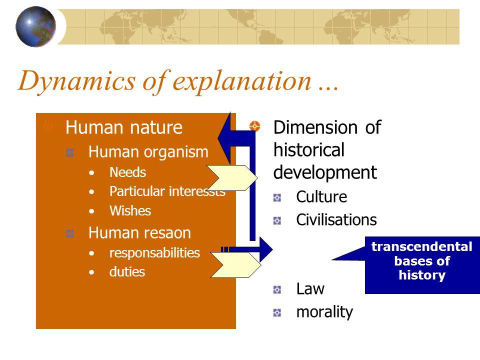 Dynamics of explanation... Human nature Human organism Needs Particular interessts Wishes Human resaon responsabilities duties Dimension of historical